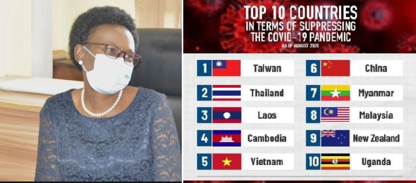 Uganda Named Among Top 10 Countries In Fight Against COVID-19
