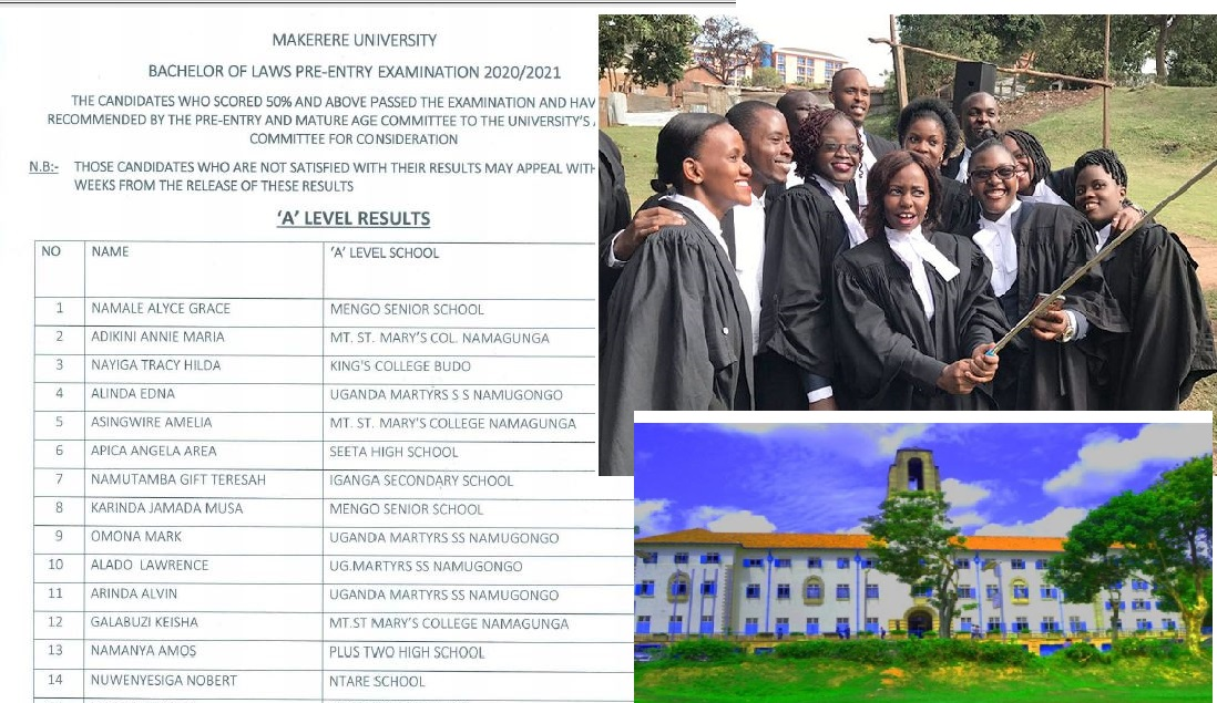 Makerere University Releases Results Of Mature Entry Exams For Law School